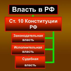 Органы власти Старой Руссы