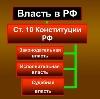 Органы власти в Старой Руссе